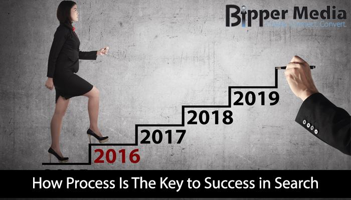 Process Success in SEO