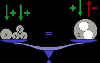 SEO & Local SEO 2 Sided Equation