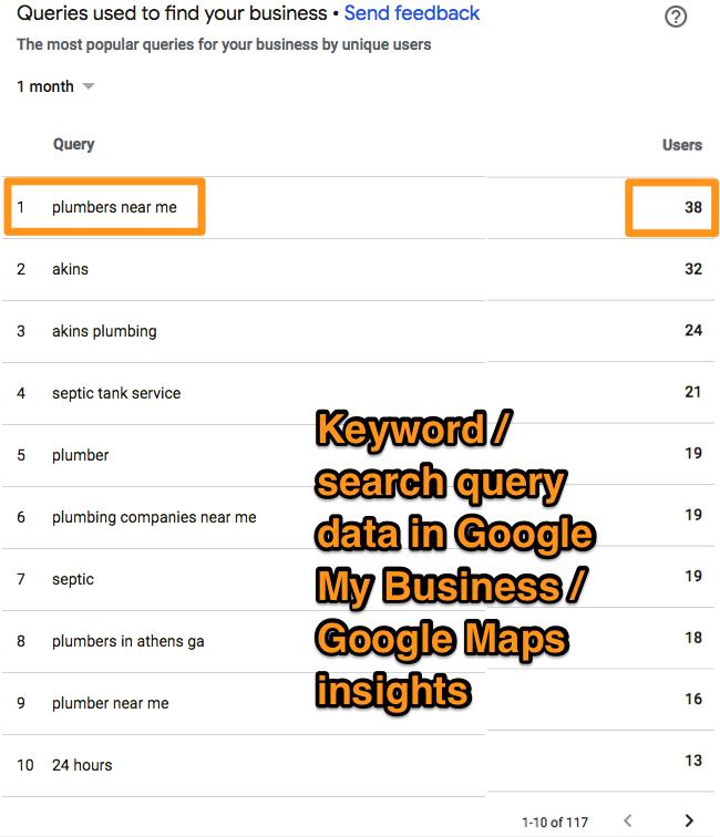 plumber local keywords gmb insights keyword data